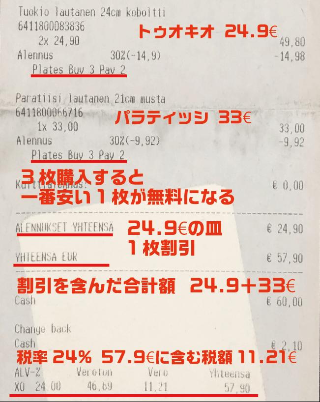 イッタラで購入した時のレシート内容。セール内容や計算が複雑になっていて、一見するとよくわからない